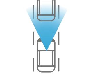 IEB防追撞緊急煞車系統