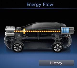 動力流向與電流回充監測