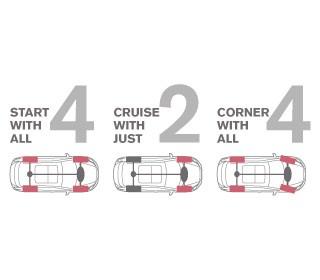 AWD全時四輪驅動系統