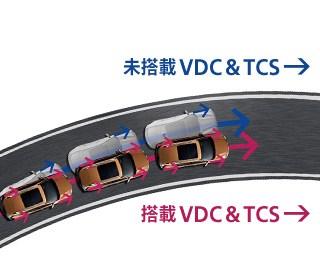 VDC+TCS控制系統