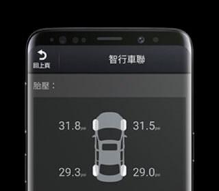 智行車聯系統
