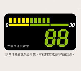 Eco-Driving節能輔助視窗附車速顯示功能