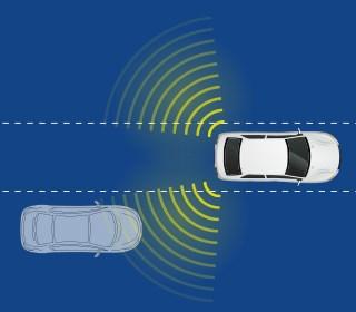 BSW盲點警示系統
