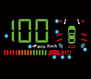 SMART HUD智慧行車顯示系統(經銷公司標準選配)