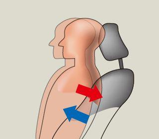 頸椎傷害緩和前座椅